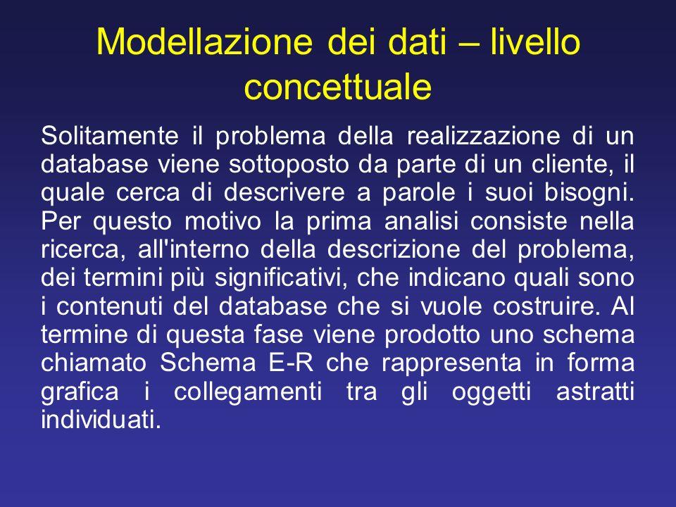 Modellazione dei dati – livello concettuale
