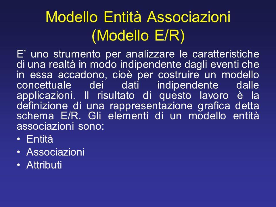 Modello Entità Associazioni (Modello E/R)