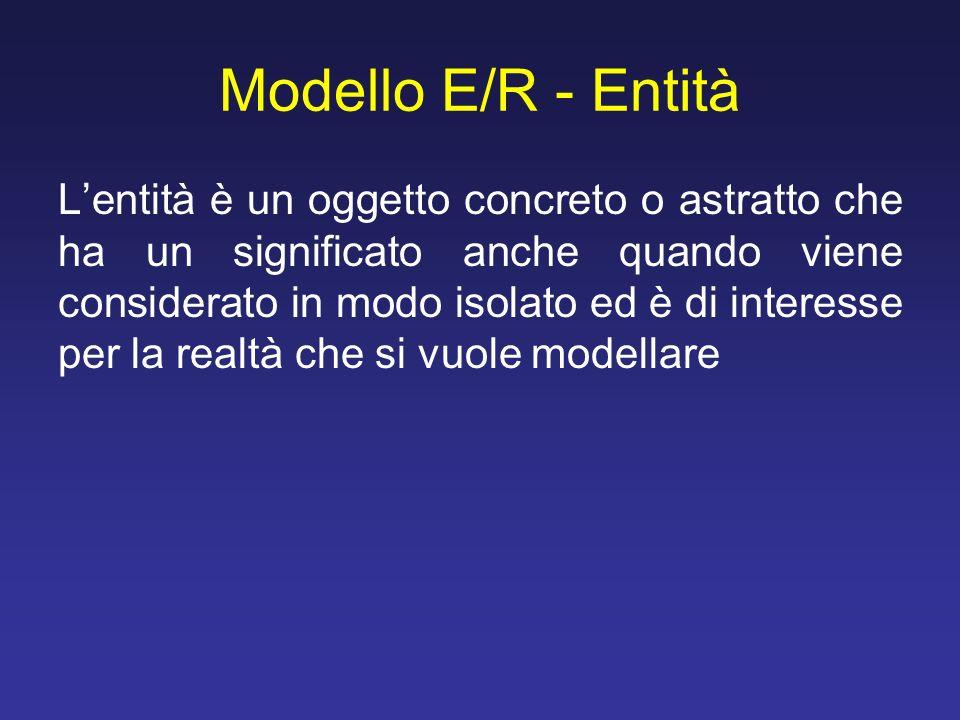 Modello E/R - Entità