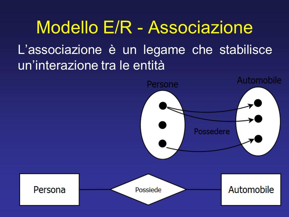 Modello E/R - Associazione