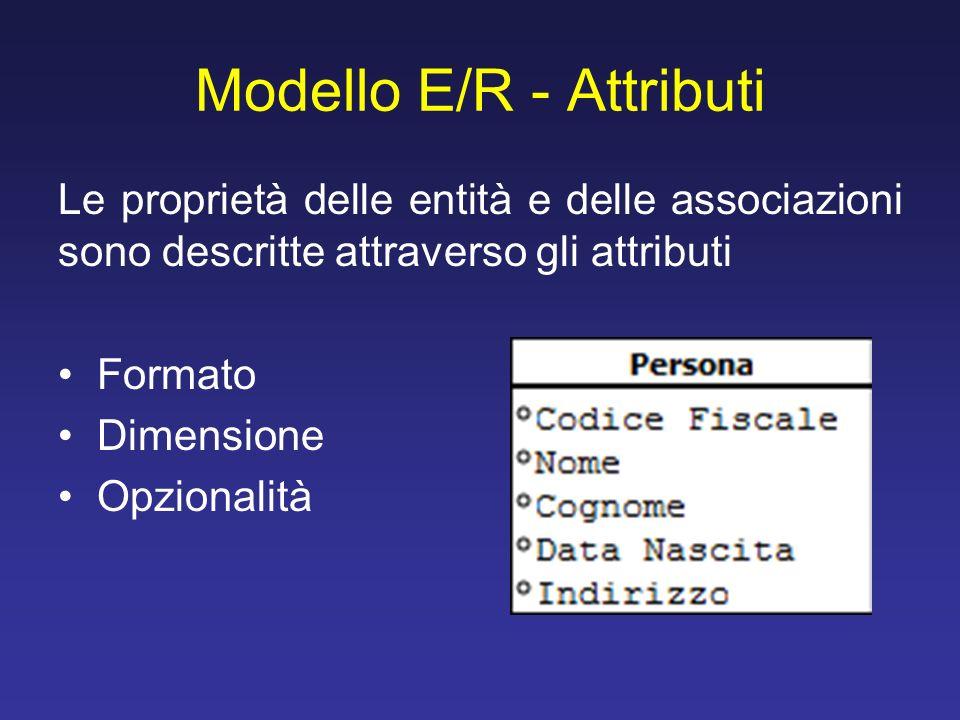 Modello E/R - Attributi