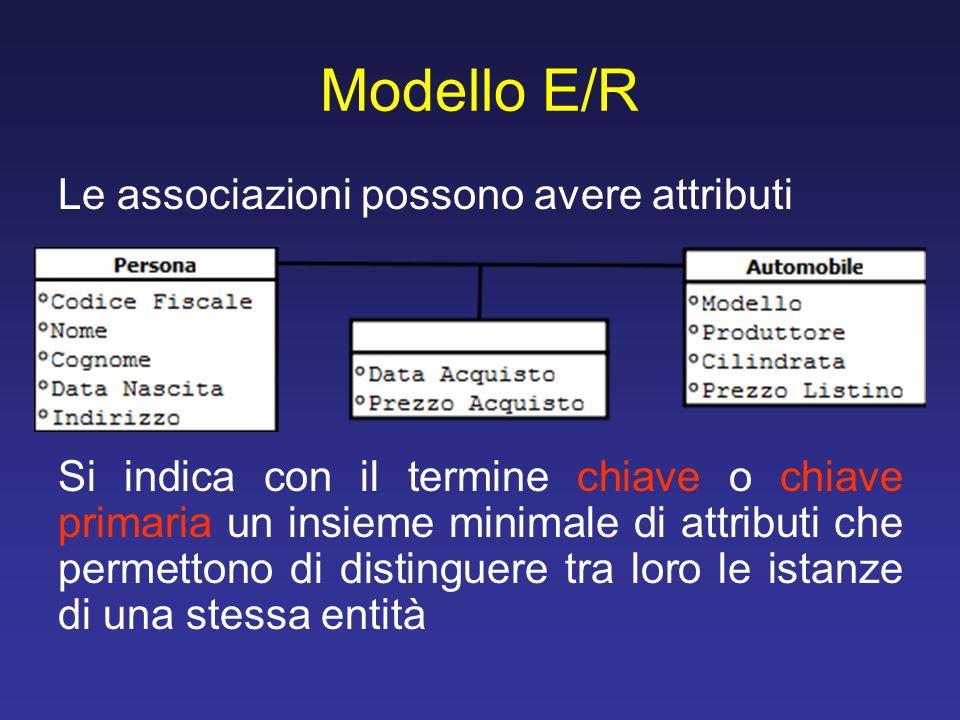 Modello E/R Le associazioni possono avere attributi