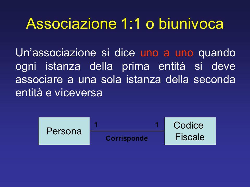 Associazione 1:1 o biunivoca