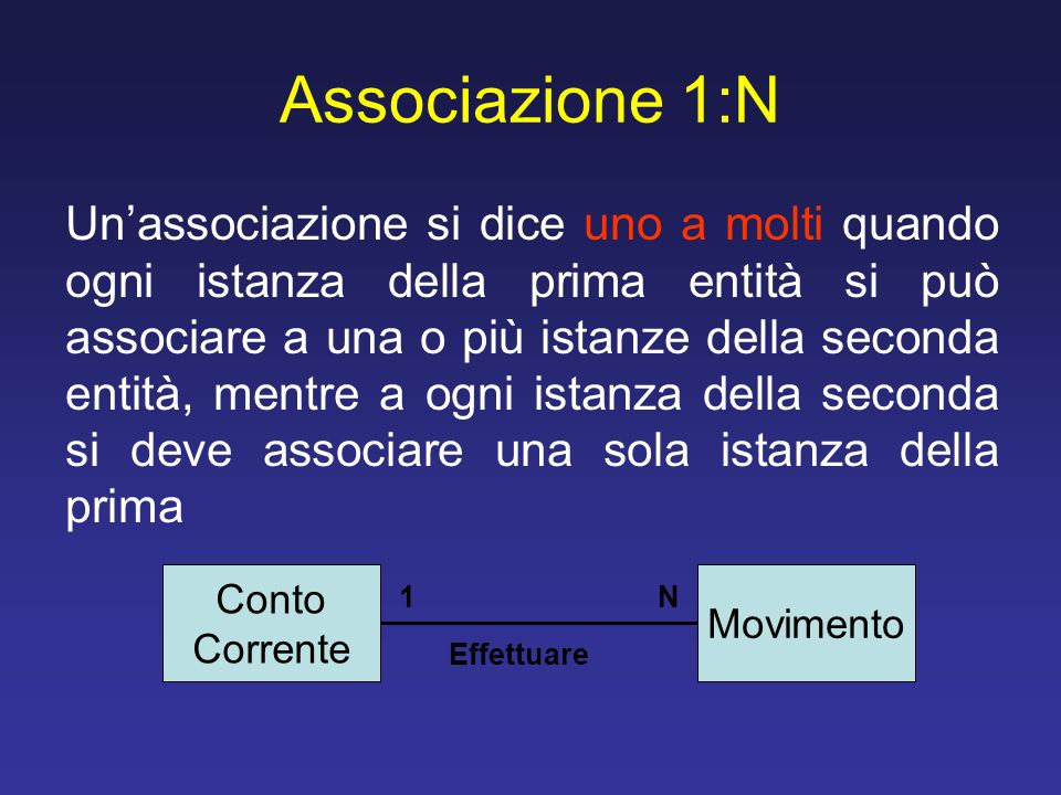 Associazione 1:N