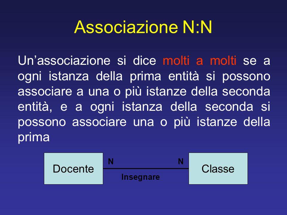 Associazione N:N