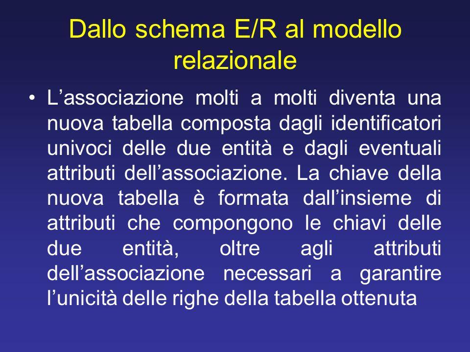 Dallo schema E/R al modello relazionale