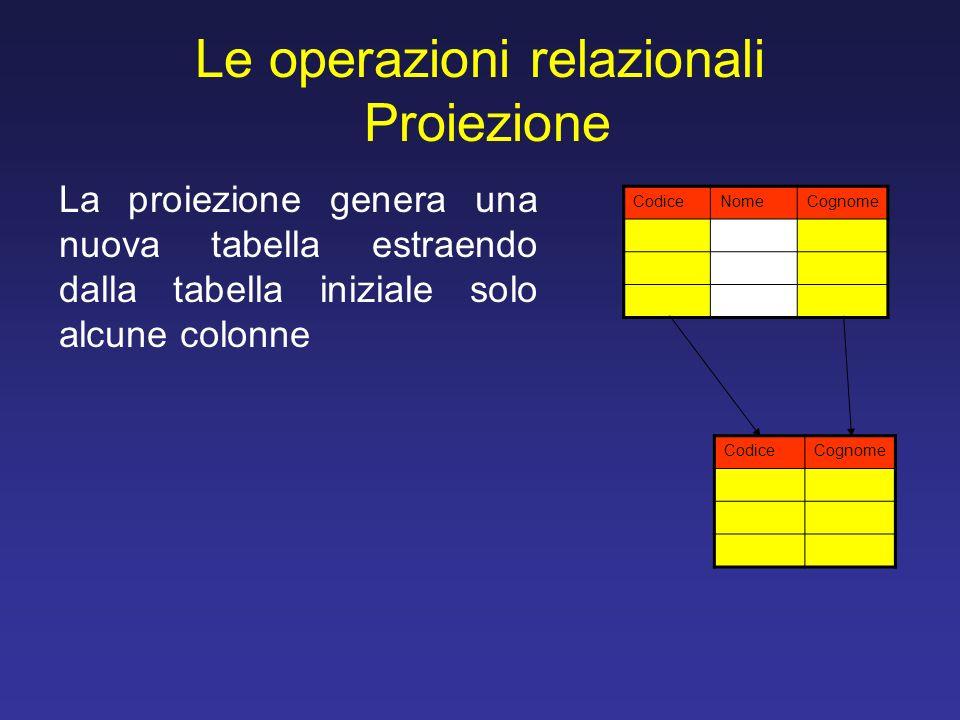 Le operazioni relazionali Proiezione