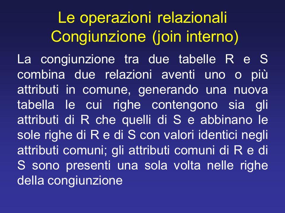 Le operazioni relazionali Congiunzione (join interno)