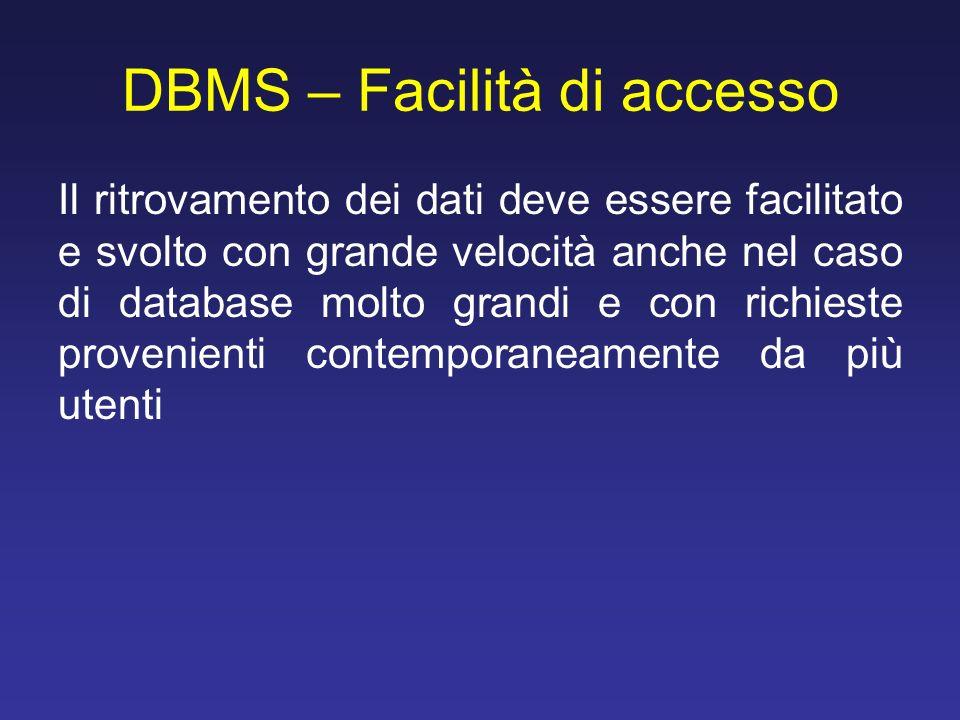 DBMS – Facilità di accesso