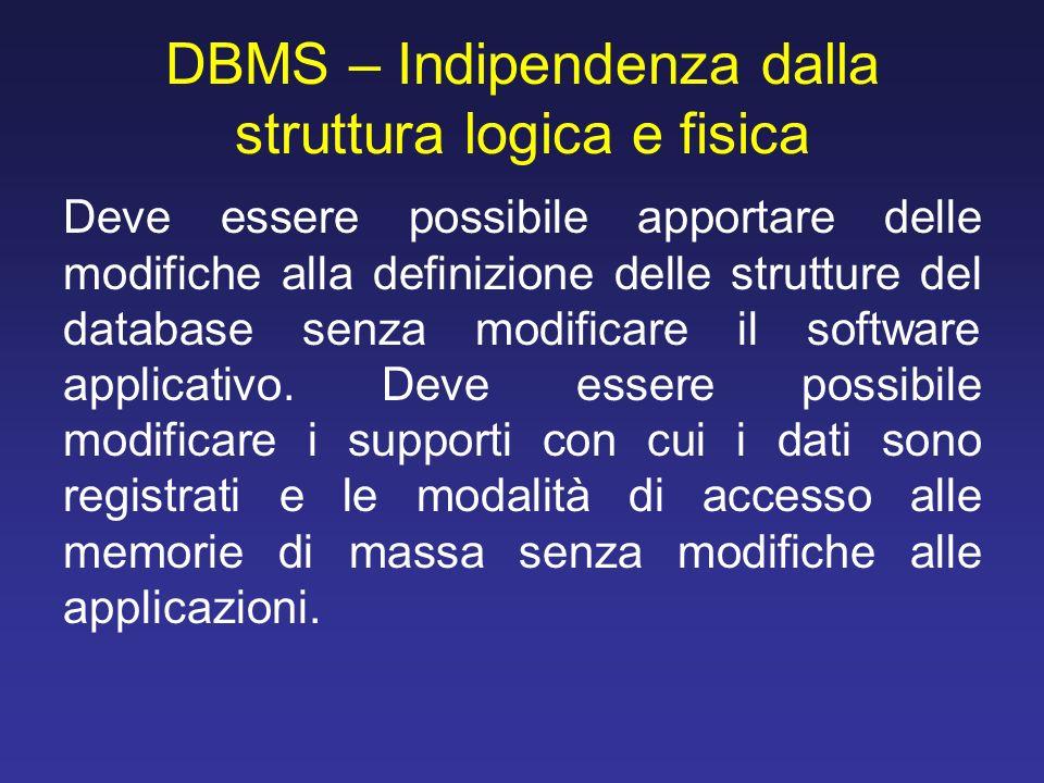 DBMS – Indipendenza dalla struttura logica e fisica