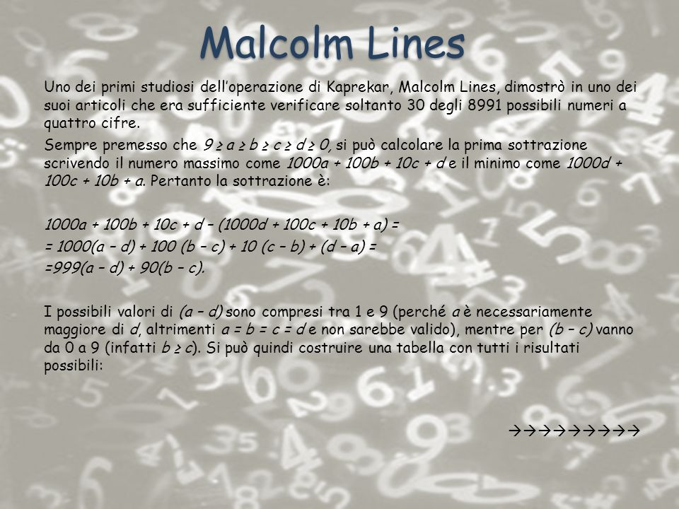 Malcolm Lines