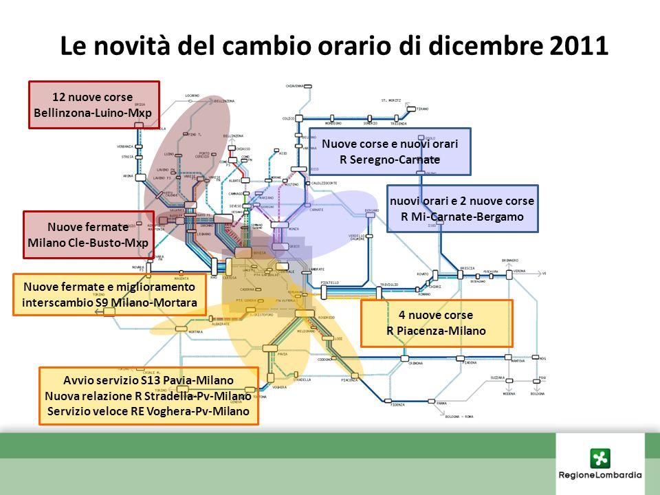 Le novità del cambio orario di dicembre 2011