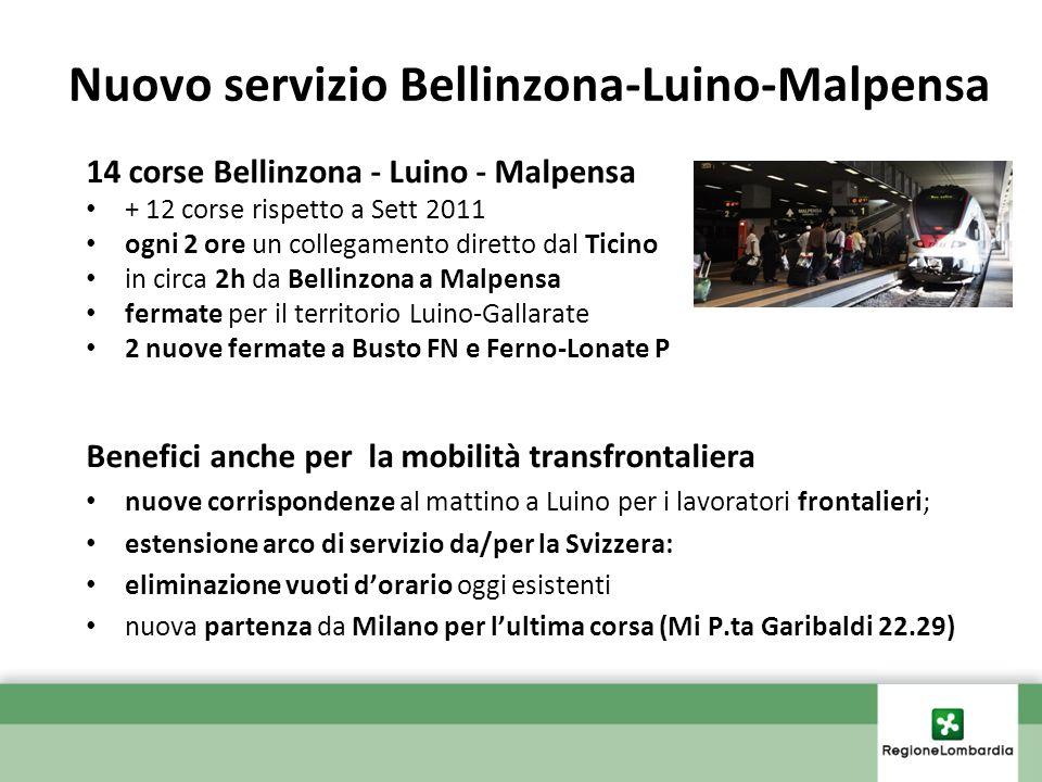 Nuovo servizio Bellinzona-Luino-Malpensa