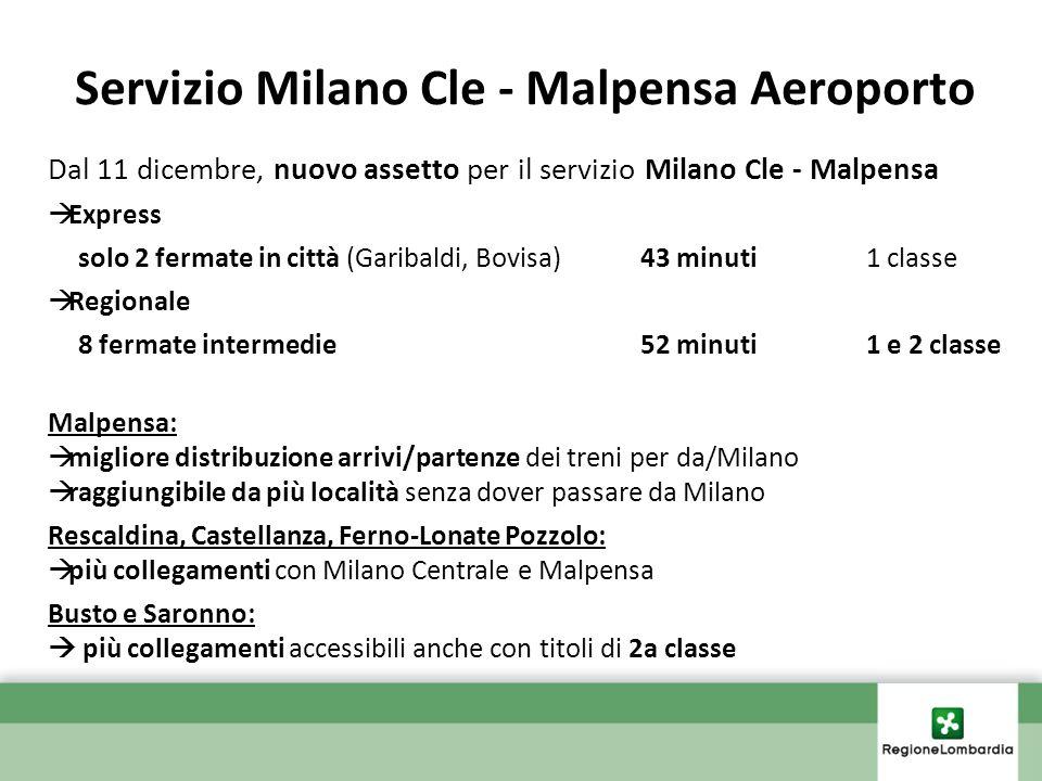 Servizio Milano Cle - Malpensa Aeroporto