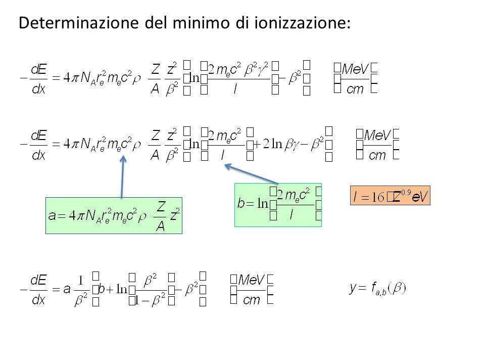 Determinazione del minimo di ionizzazione:
