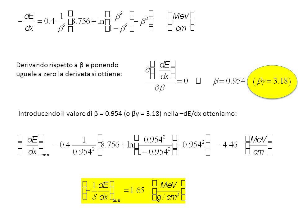 Derivando rispetto a β e ponendo uguale a zero la derivata si ottiene: