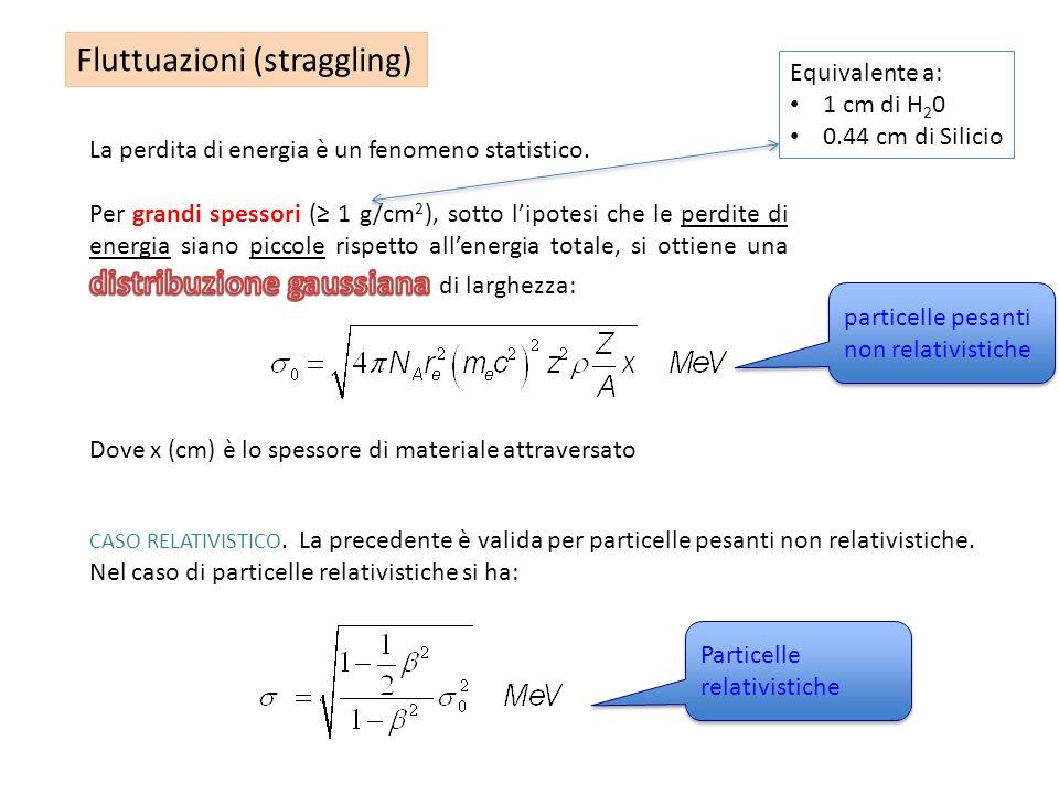 Fluttuazioni (straggling)