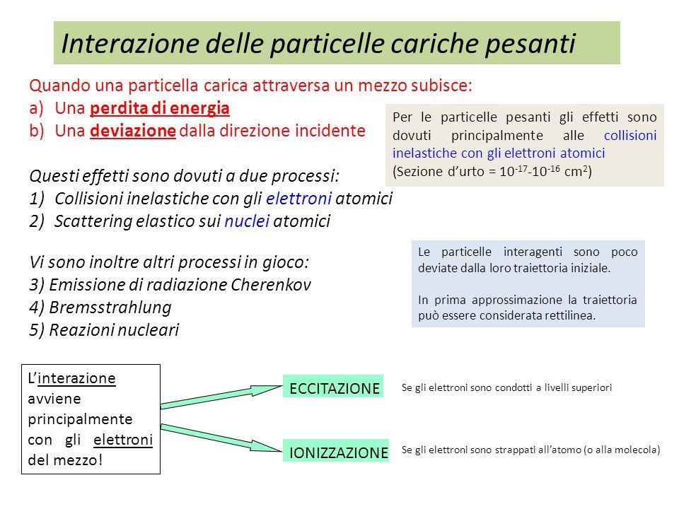 Interazione delle particelle cariche pesanti