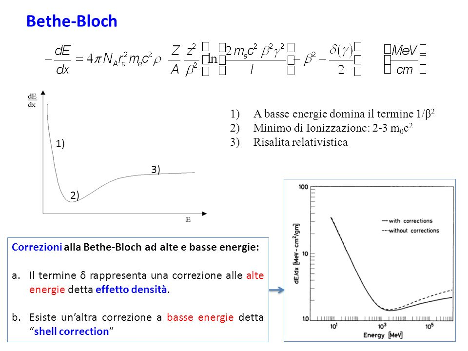 Bethe-Bloch A basse energie domina il termine 1/β2