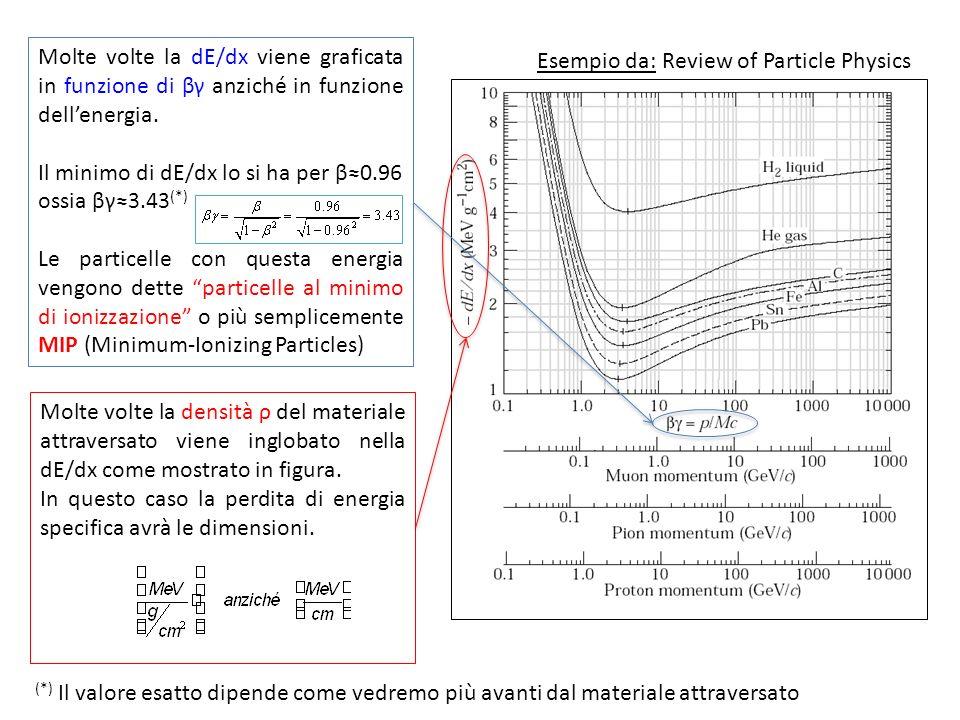 Molte volte la dE/dx viene graficata in funzione di βγ anziché in funzione dell'energia.