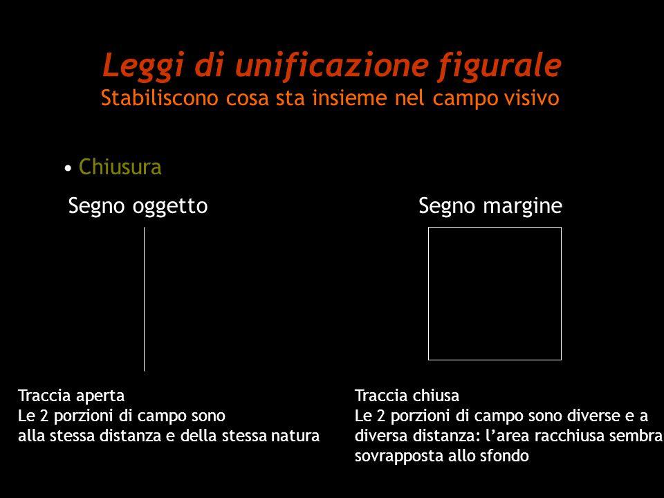 Leggi di unificazione figurale