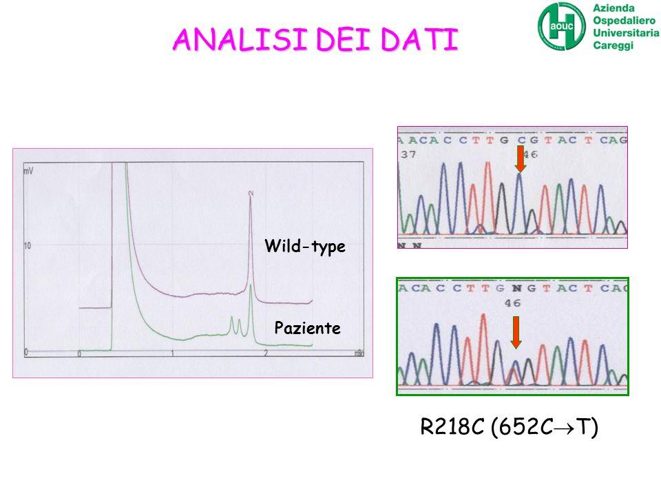 ANALISI DEI DATI Wild-type Paziente R218C (652CT)