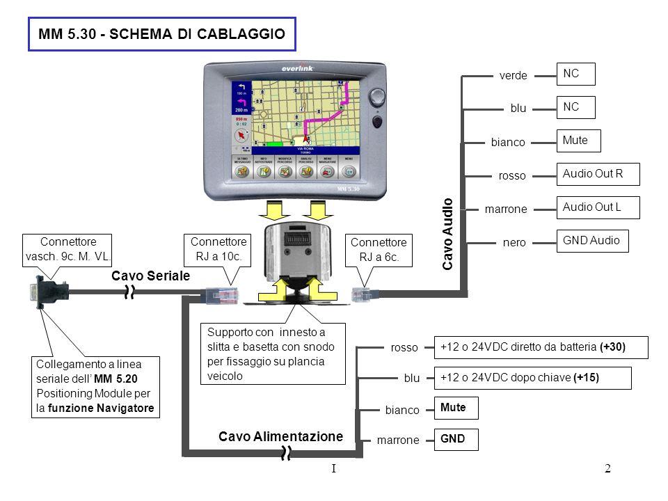 MM 5.30 - SCHEMA DI CABLAGGIO