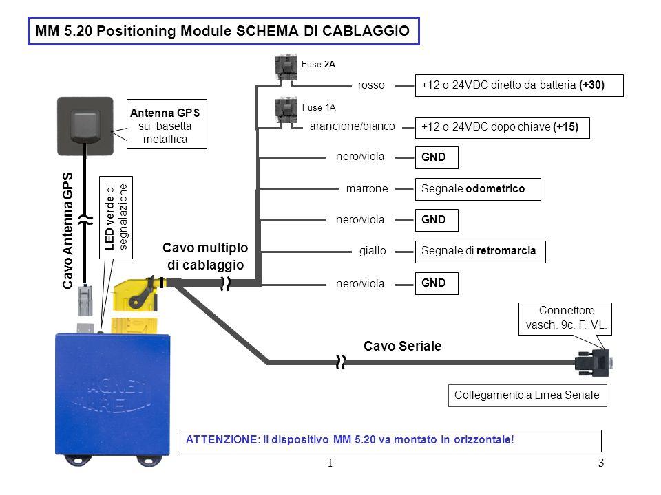 MM 5.20 Positioning Module SCHEMA DI CABLAGGIO