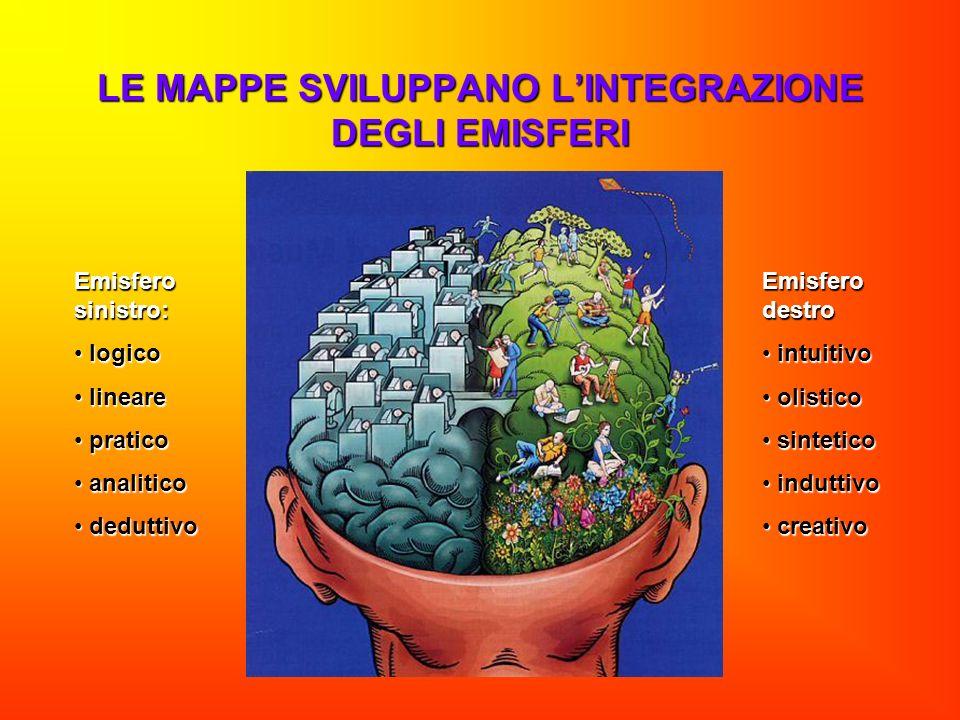 LE MAPPE SVILUPPANO L'INTEGRAZIONE DEGLI EMISFERI