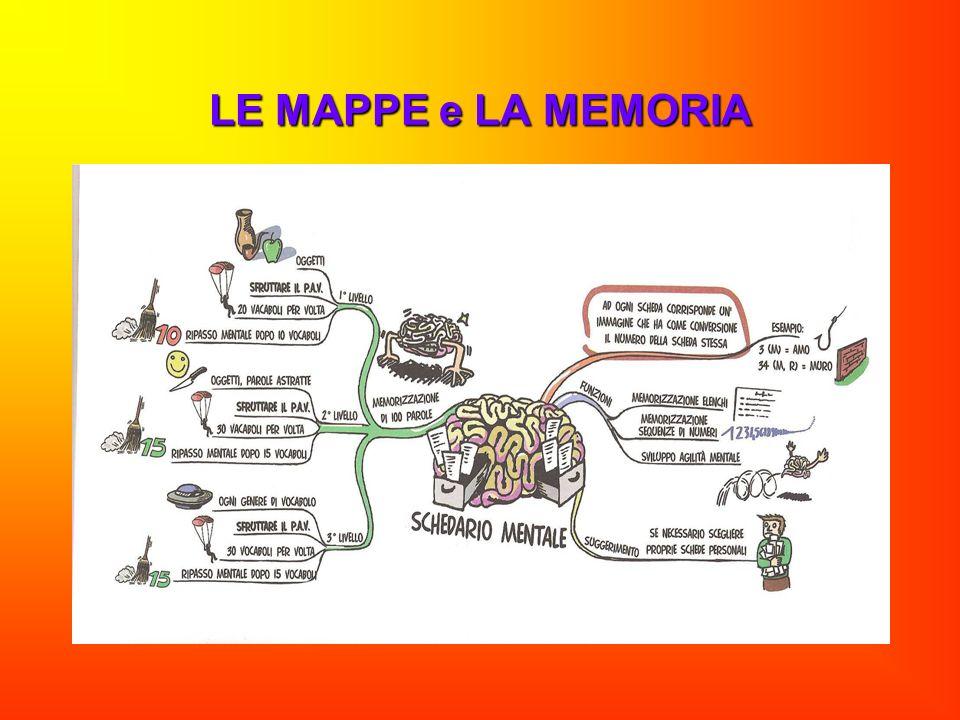 LE MAPPE e LA MEMORIA Roberta Focchiatti, Laboratorio A.R.I 2004