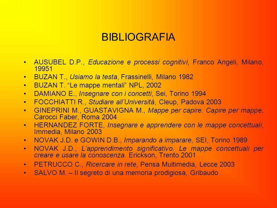 BIBLIOGRAFIAAUSUBEL D.P., Educazione e processi cognitivi, Franco Angeli, Milano, 19951. BUZAN T., Usiamo la testa, Frassinelli, Milano 1982.