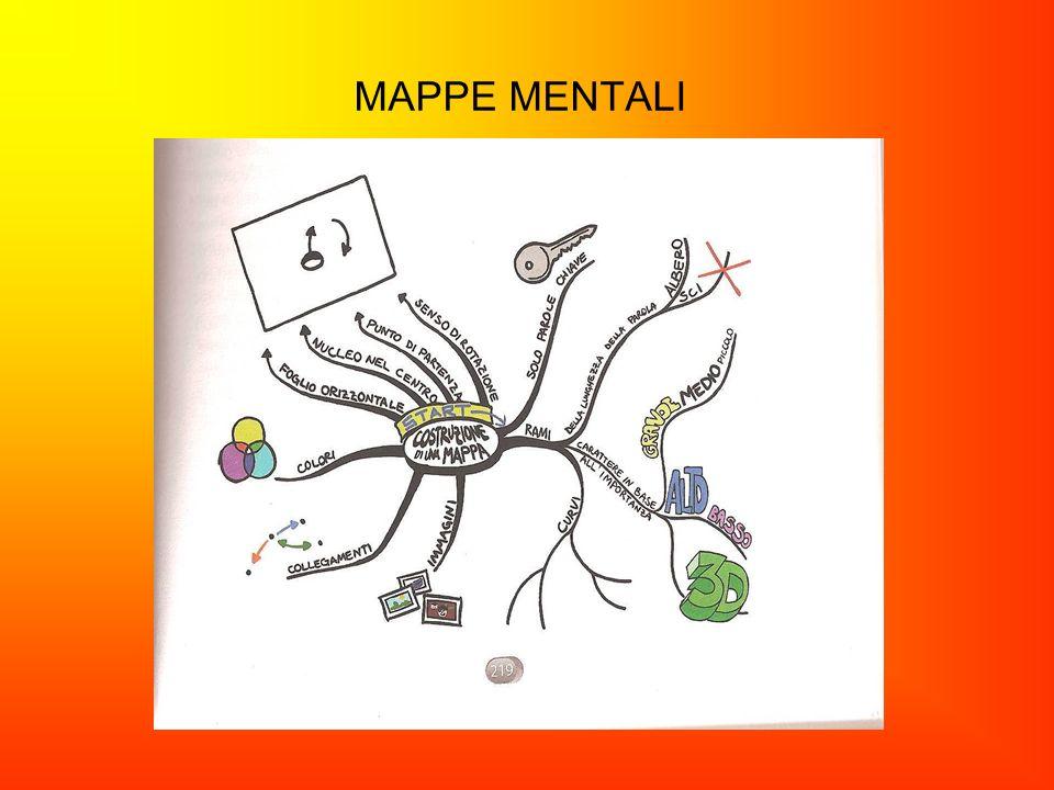 MAPPE MENTALI Scansione mappa su memoria prodigiosa 219