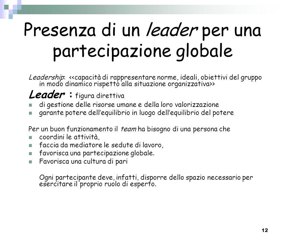 Presenza di un leader per una partecipazione globale