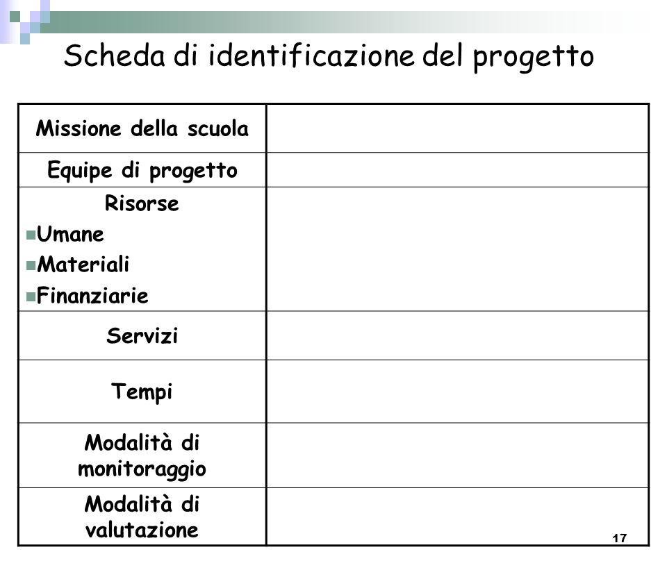 Scheda di identificazione del progetto