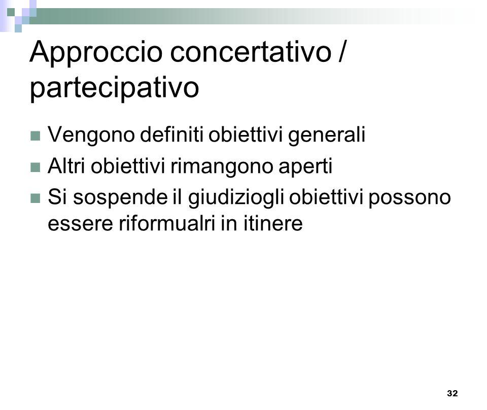 Approccio concertativo / partecipativo