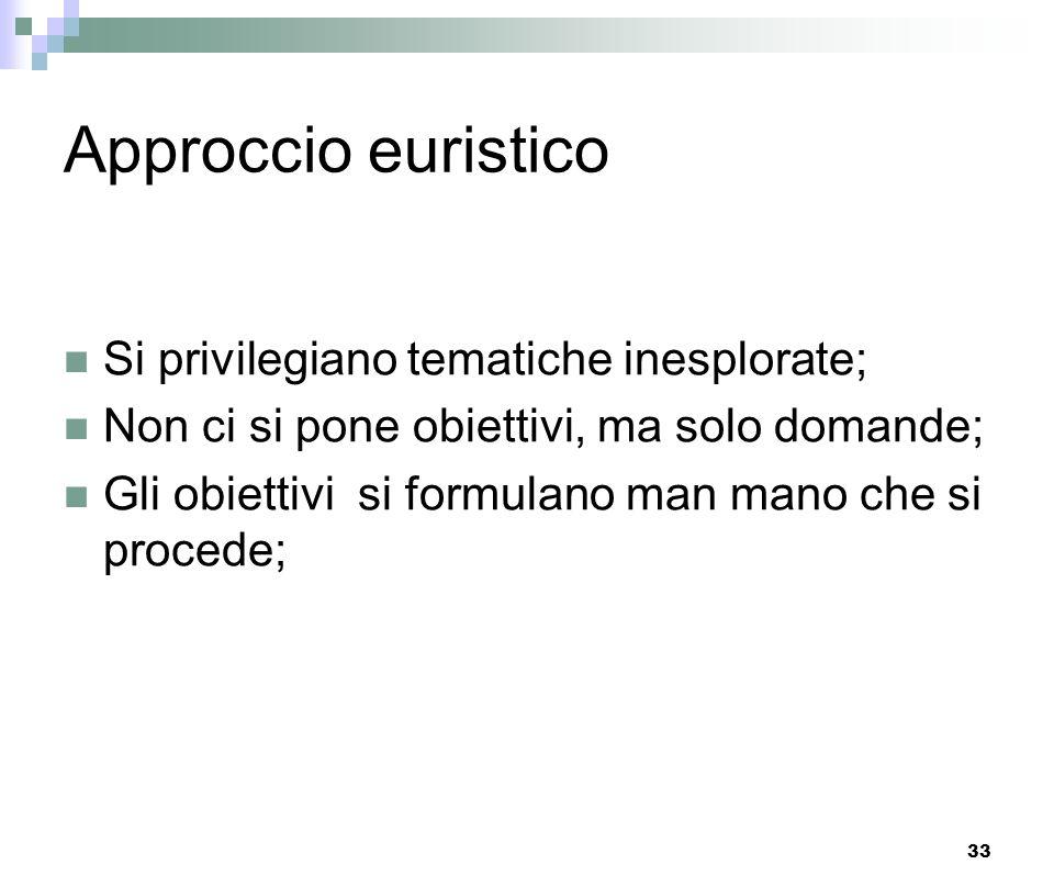 Approccio euristico Si privilegiano tematiche inesplorate;