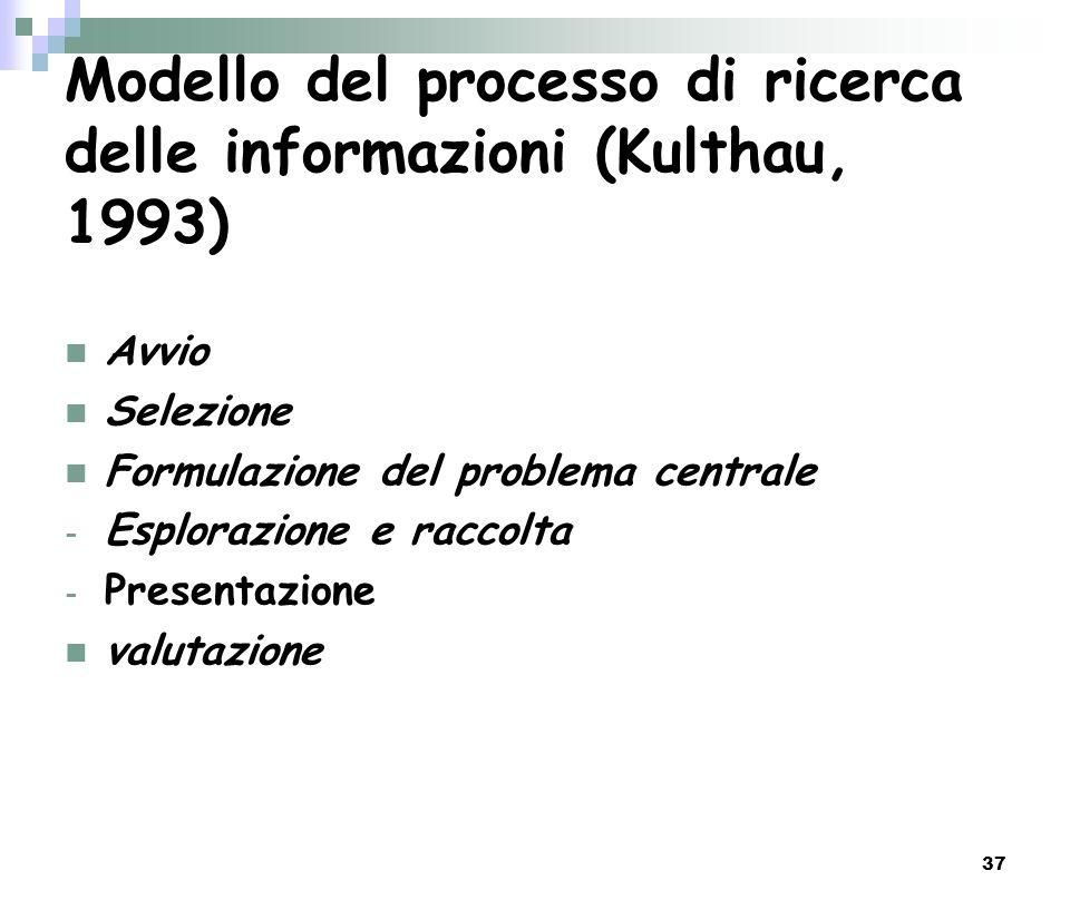 Modello del processo di ricerca delle informazioni (Kulthau, 1993)