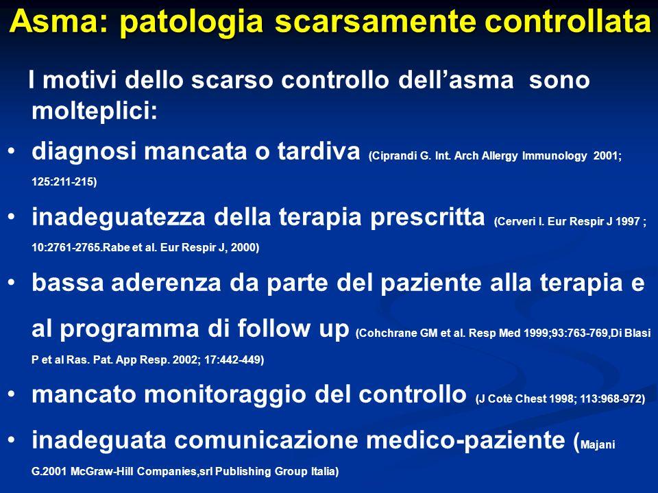 Asma: patologia scarsamente controllata