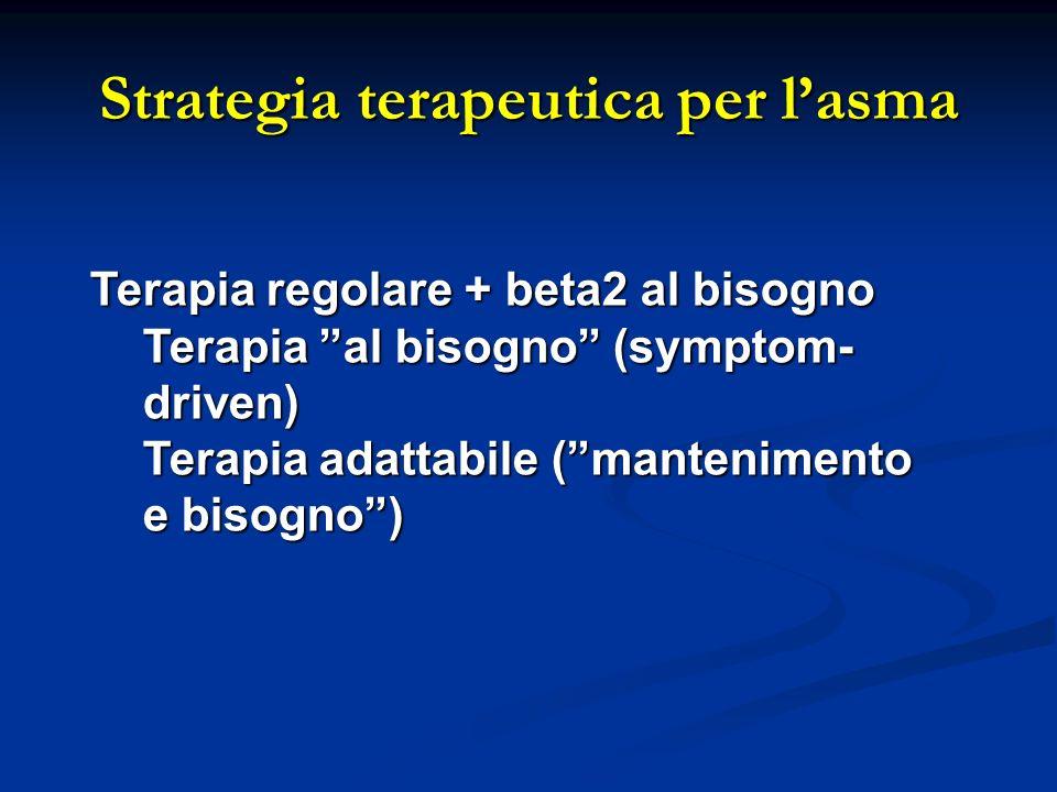 Strategia terapeutica per l'asma