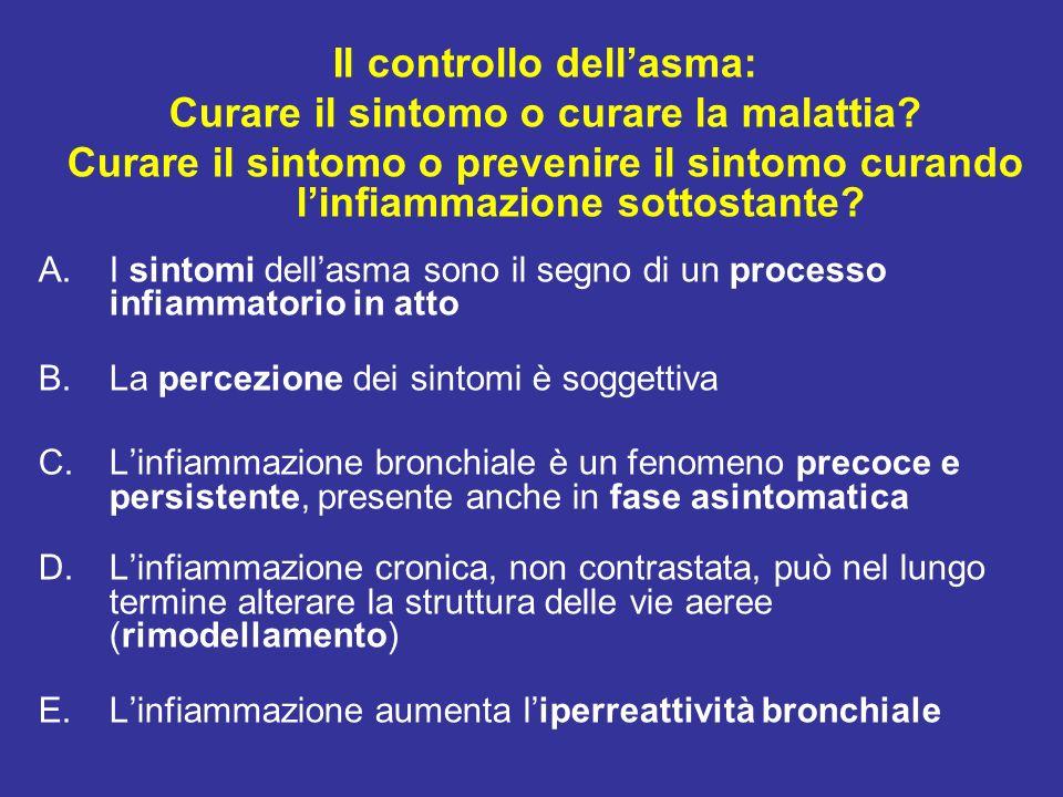 Il controllo dell'asma: Curare il sintomo o curare la malattia