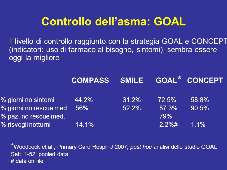 Controllo dell'asma: GOAL