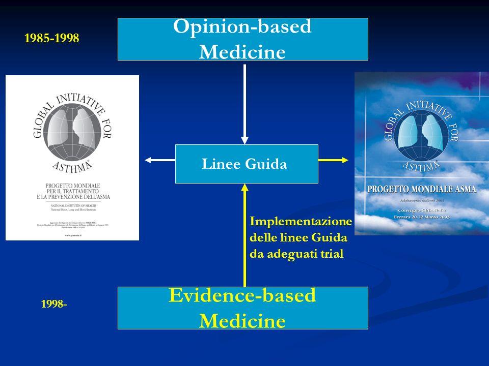 Opinion-based Medicine Evidence-based Medicine