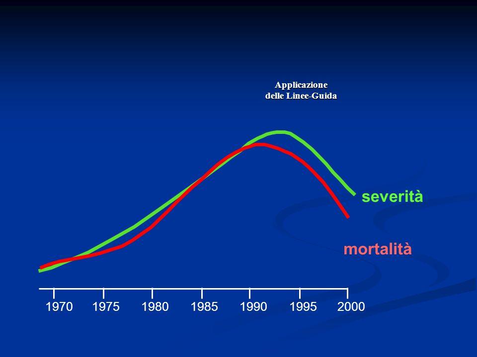 severità mortalità 1970 1975 1980 1985 1990 1995 2000 Applicazione