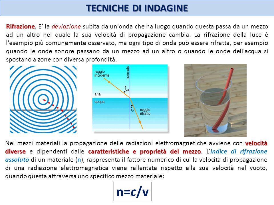 n=c/v TECNICHE DI INDAGINE