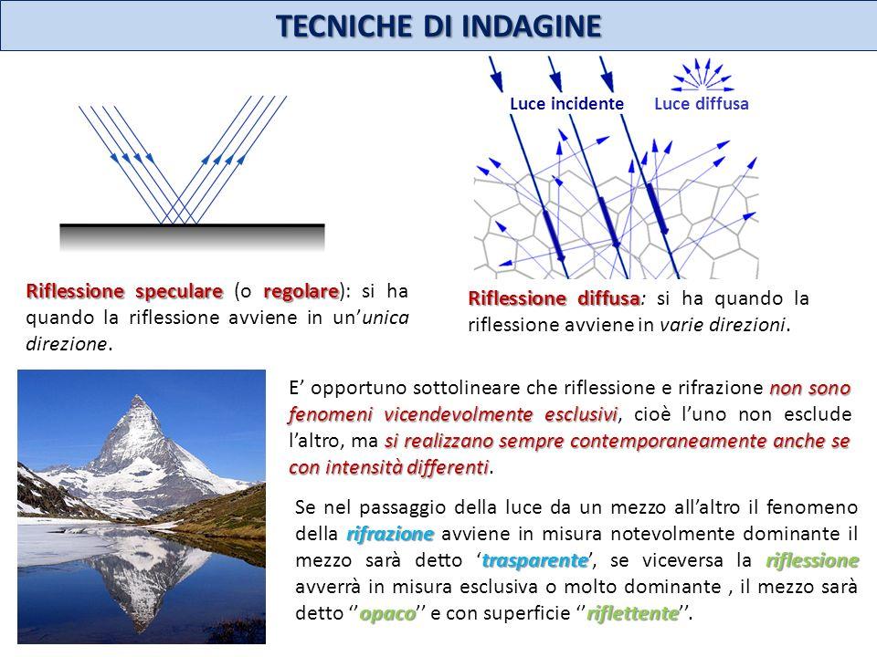 TECNICHE DI INDAGINE Luce incidente. Luce diffusa. Riflessione speculare (o regolare): si ha quando la riflessione avviene in un'unica direzione.