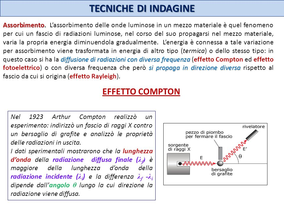 TECNICHE DI INDAGINE EFFETTO COMPTON