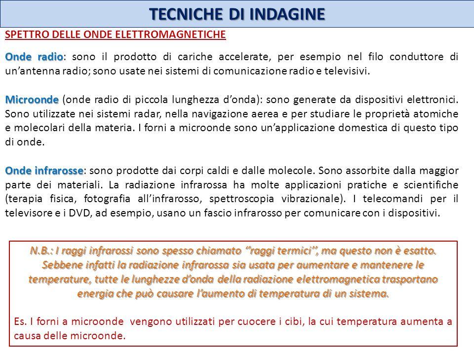 TECNICHE DI INDAGINE SPETTRO DELLE ONDE ELETTROMAGNETICHE