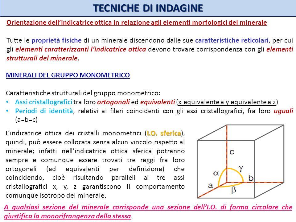 TECNICHE DI INDAGINE Orientazione dell'indicatrice ottica in relazione agli elementi morfologici del minerale.