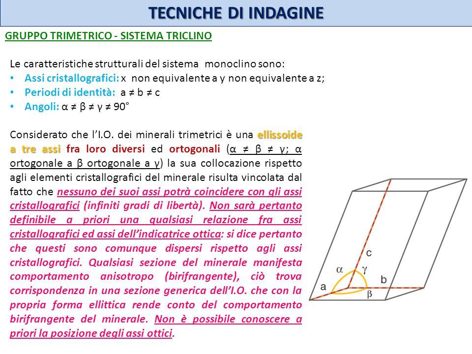TECNICHE DI INDAGINE GRUPPO TRIMETRICO - SISTEMA TRICLINO