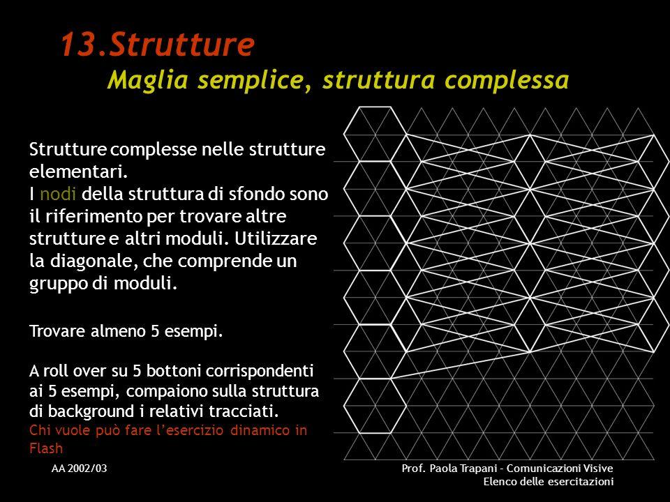 Strutture Maglia semplice, struttura complessa